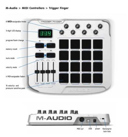 m-audio triggerfinger