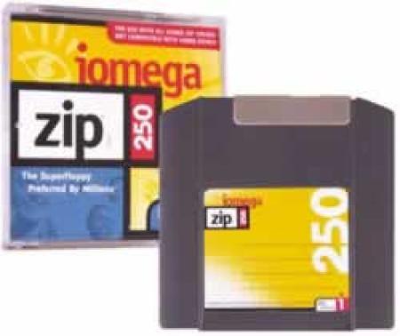 iomega zip-250p