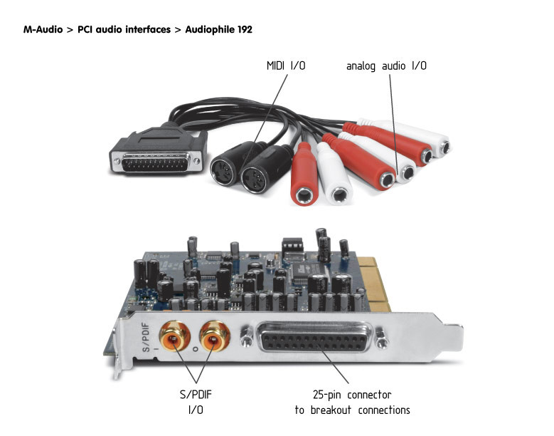 MAudio AUDIOPHILE 192 High-Definition 4-In/4-Out Audio Card with Digital  I/O and MIDI