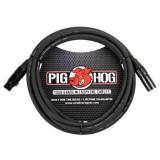 pig hog phm15