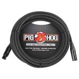 pig hog phm20