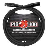 pig hog phm6